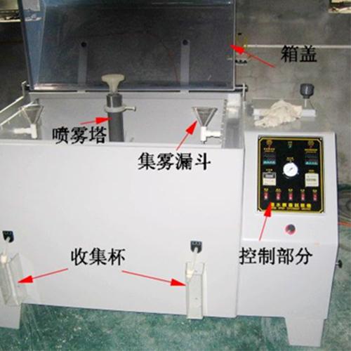 怎么做盐雾测试及盐雾试验标准