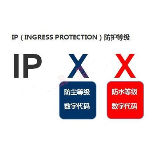 IP防护等级防尘防水测试标准方法