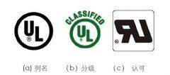 什么是UL认证?周期所需资料